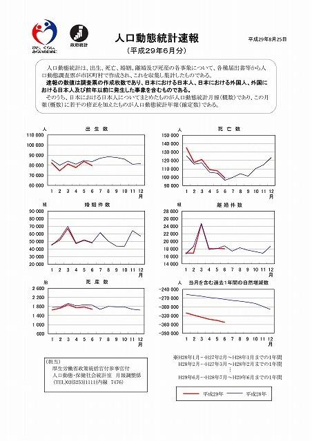 新型コロナが流行し始めた今年になって、死亡者数が減少傾向とはどういうことか? 厚労省の「人口動態統計速報」_f0141310_08295055.jpg