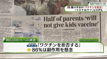 衝撃!英国新聞『コロナはウソで存在しない』と5分の1が回答!日本も気づこう! #796_b0225081_1543295.jpg