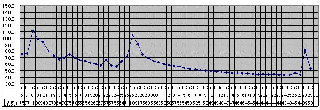 2020/8/29     水位観測  (槻の木橋より)_b0111189_05485420.png