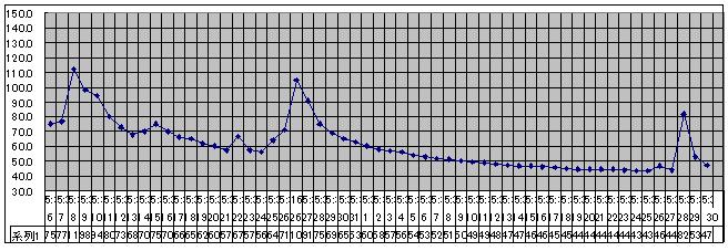 2020/8/30     水位観測  (槻の木橋より)_b0111189_05413635.png