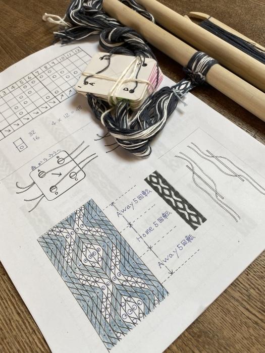 鈴木美幸さんに教わるカード織り_e0221697_11273941.jpg