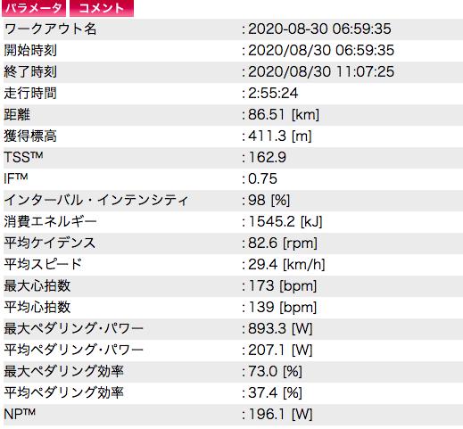 2020.08.30「亀??」_c0197974_06472933.png