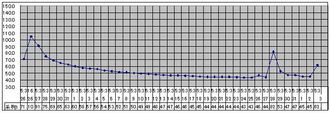2020/9/3     水位観測  (槻の木橋より)_b0111189_05545688.png