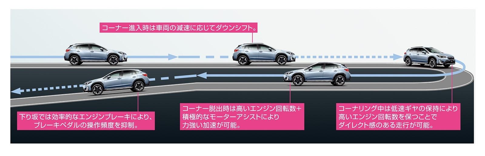 インプレッサWRXのスポーツワゴンからXVのあるべき姿を想像する_f0076731_16305197.jpg