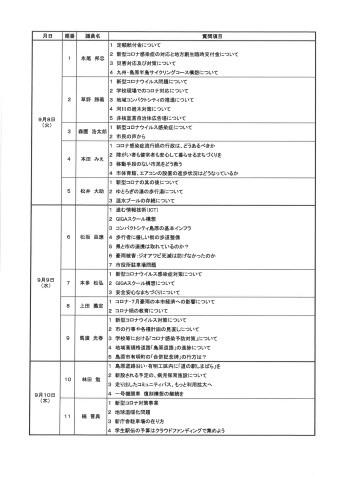 台風10号で議会日程変更_c0052876_11021592.jpg