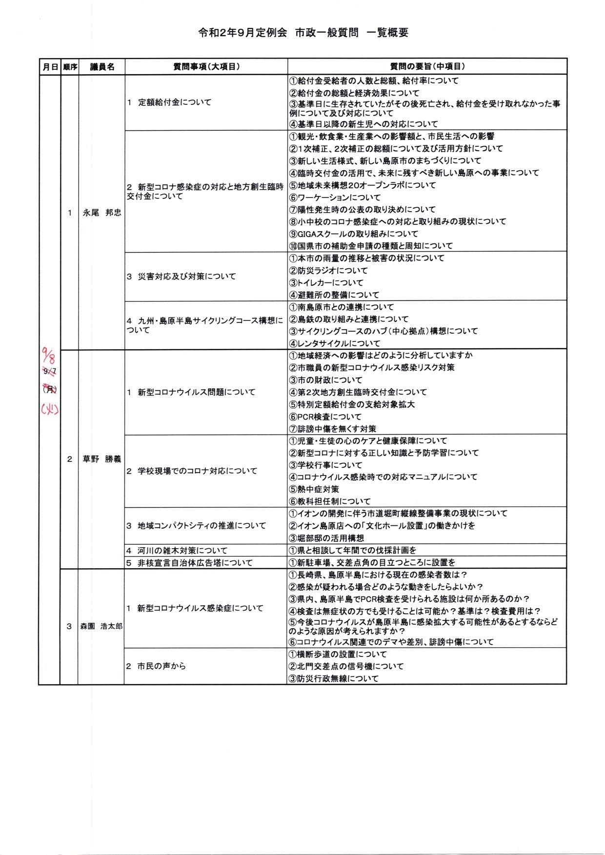 台風10号で議会日程変更_c0052876_11024121.jpg