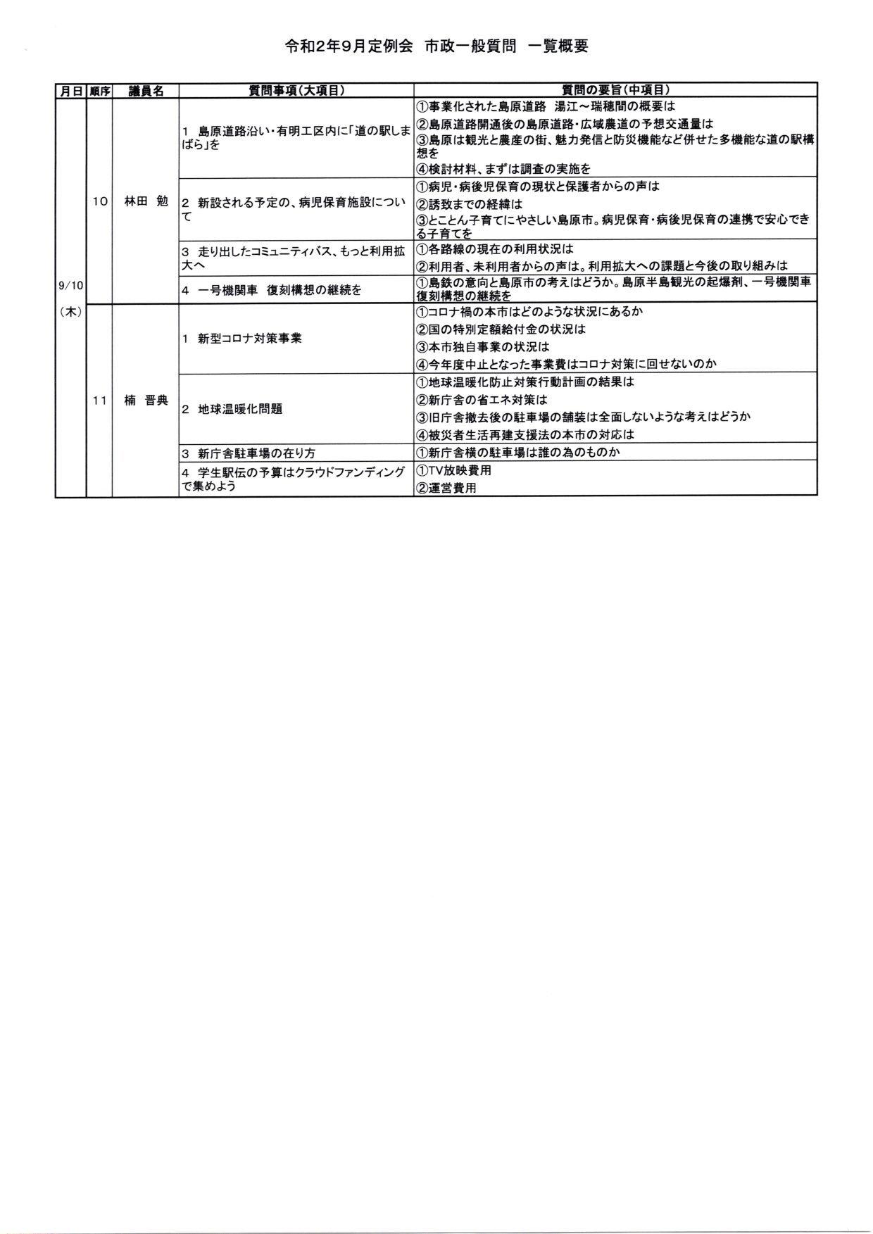 台風10号で議会日程変更_c0052876_11024124.jpg