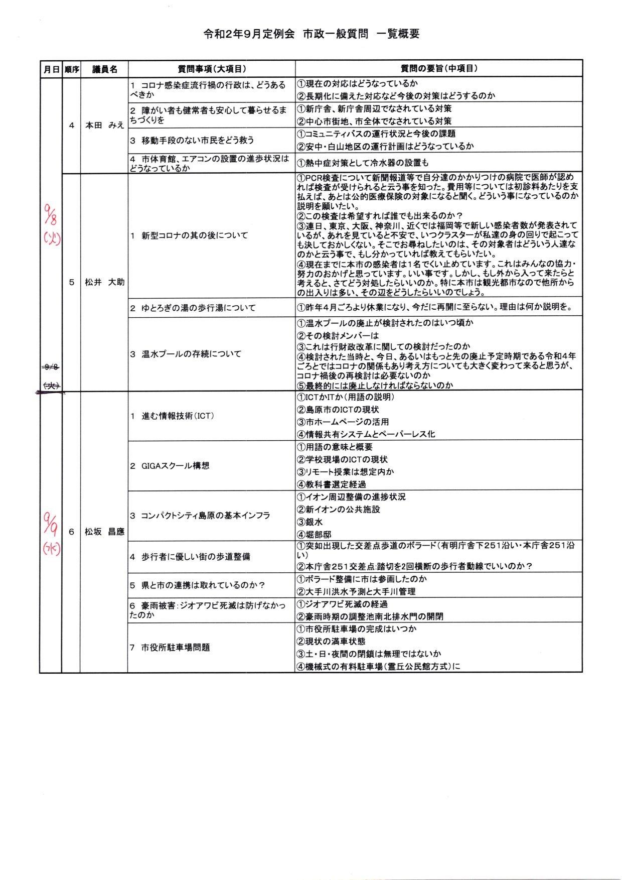 台風10号で議会日程変更_c0052876_11024151.jpg
