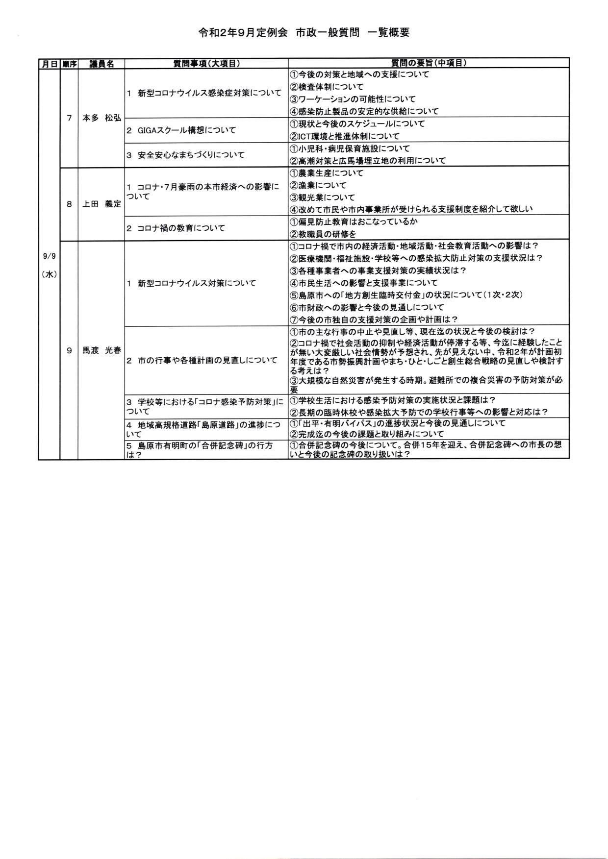 台風10号で議会日程変更_c0052876_11024179.jpg