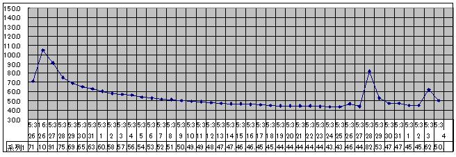 2020/9/4     水位観測  (槻の木橋より)_b0111189_05420726.png