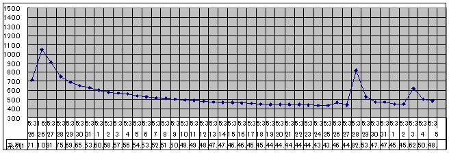 2020/9/5    水位観測  (槻の木橋より)_b0111189_05474856.png