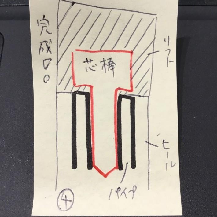 【猿でもわかる】ピンヒール修理を徹底図解!_f0283816_12052257.jpeg