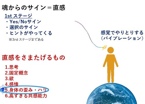 電磁波の影響を抜くことが今月のミッション!@直感Labo._d0169072_10430434.jpg