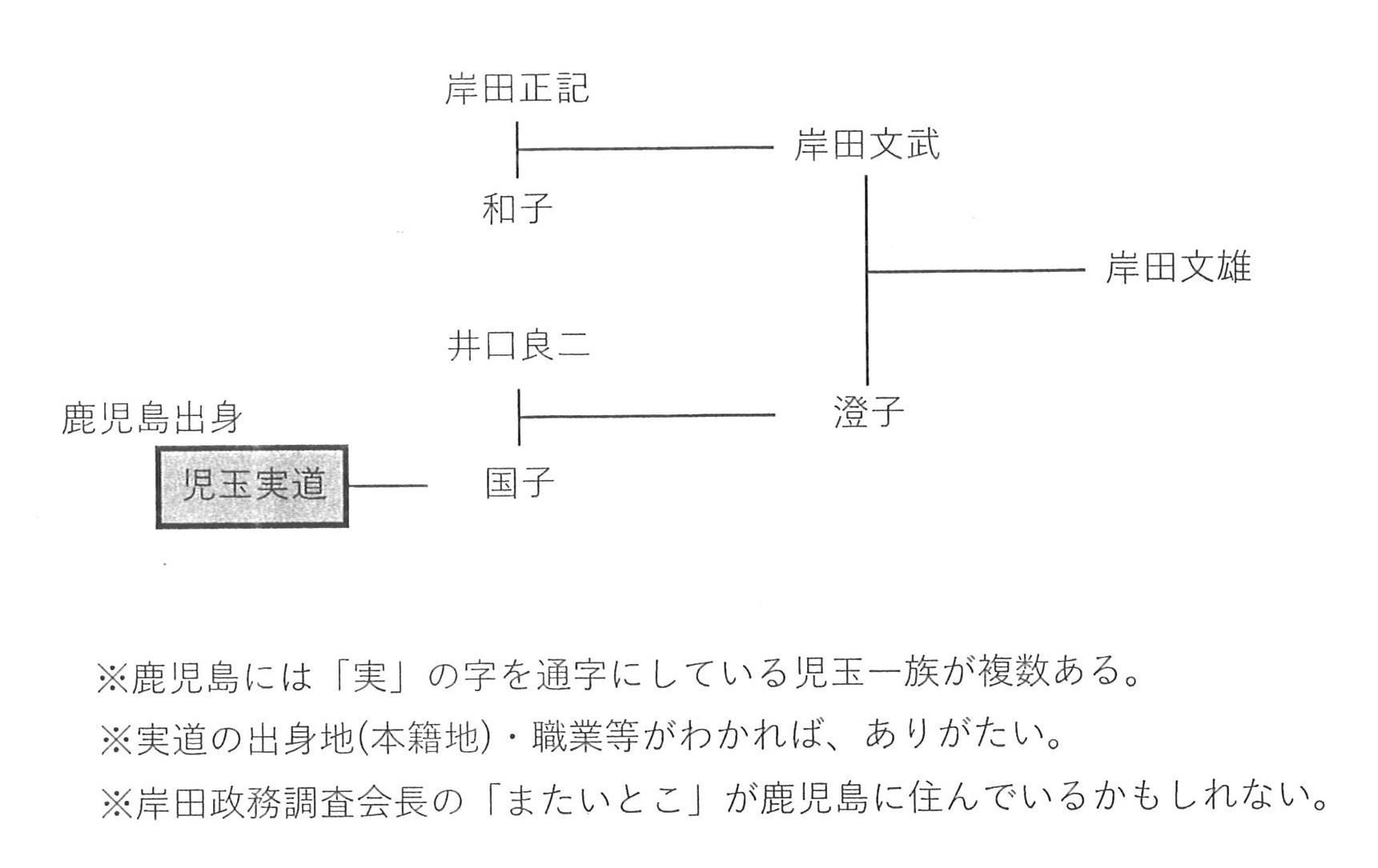 鹿児島の血が流れる岸田文雄氏_b0039825_21185202.jpg