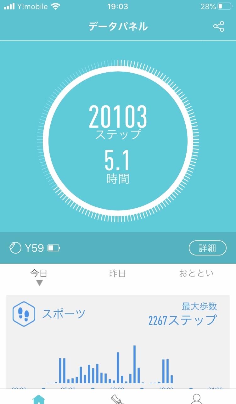 久しぶりのランゾウ_c0123890_20062626.jpg