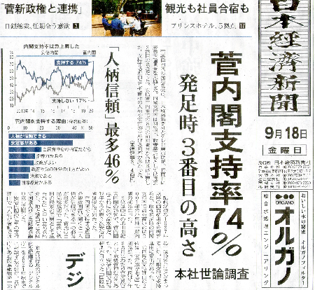 パラレルワールドの菅義偉新内閣高支持率 – マスコミ支配層の思惑と謀計_c0315619_14325754.png
