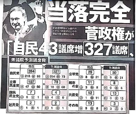 パラレルワールドの菅義偉新内閣高支持率 – マスコミ支配層の思惑と謀計_c0315619_14330674.png