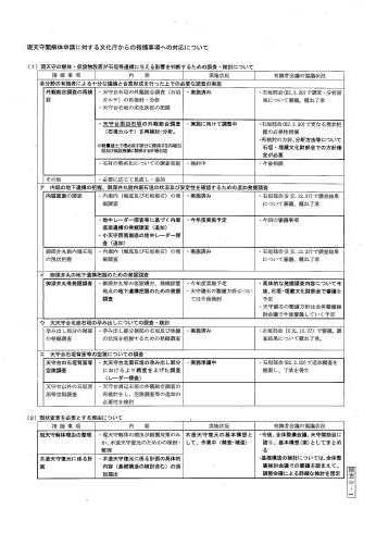 名古屋城木造化 局長が石垣部会に懇願も「全体会議で議論を」_d0011701_14453940.jpg