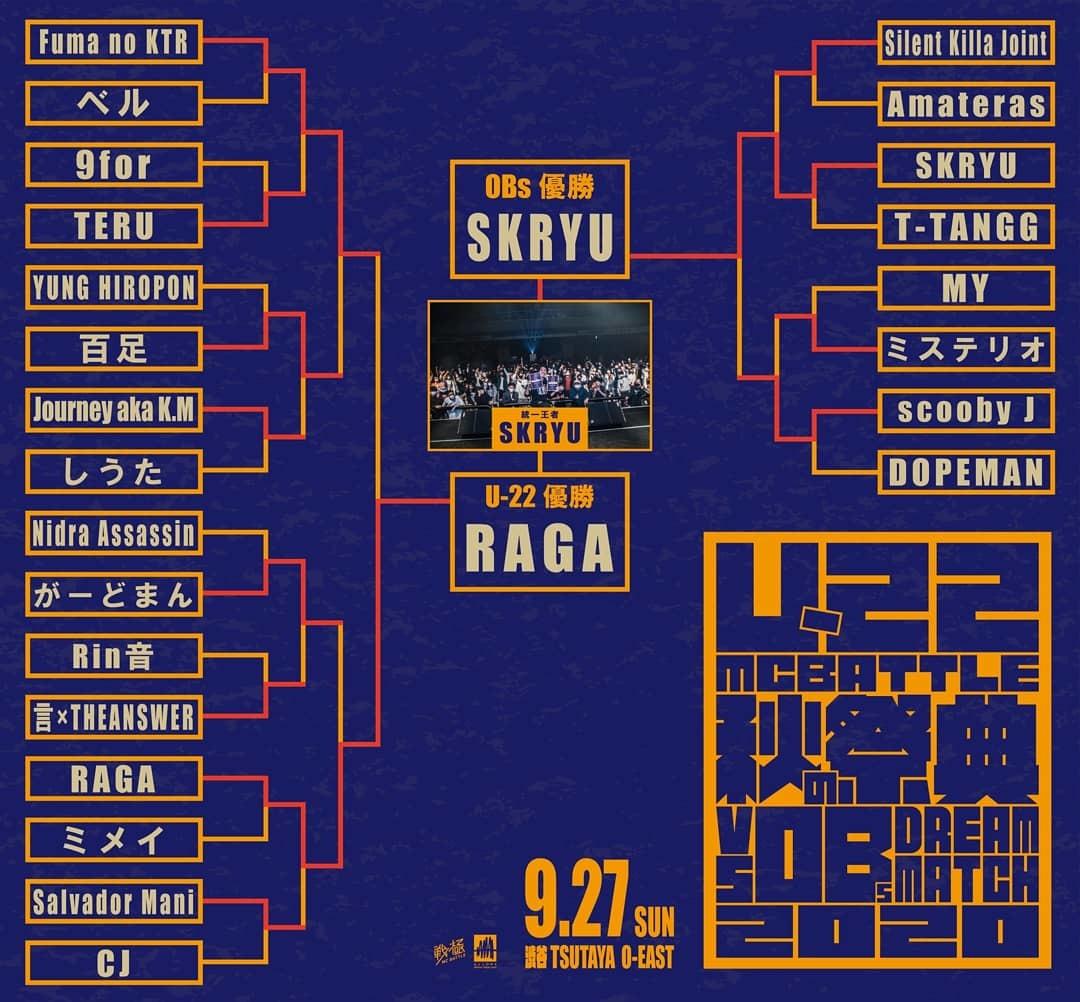U-22 MCBATTLE 秋の祭典 -vs OBs Dream match 2020- 優勝は...._e0246863_16545217.jpg