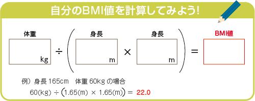 自分のBMI値を計算してみよう!_e0096277_12593273.png