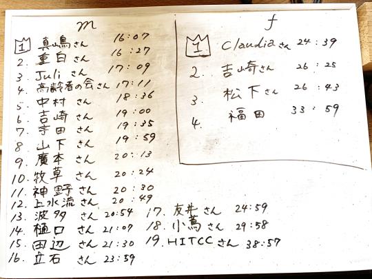 11月8日(日)『voyAge cup \'第四回極楽寺山ヒルクライム\'』_c0351373_11355084.jpg