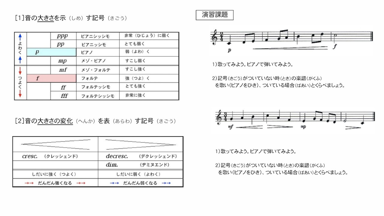 Tom-net楽典「入門」_d0016397_01081217.jpeg
