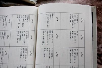 貞子 本 沢村 「献立」がお悩みな人必見! NHKの人気番組「365日の献立日記」から得るヒント