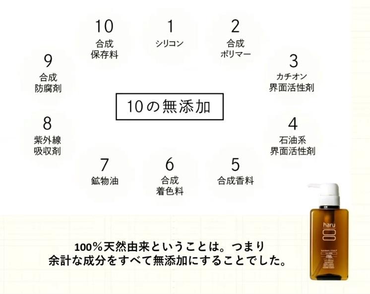 【ESSEファンPARTY2020・nijoto haruシャンプー編】_e0135287_15010062.jpg