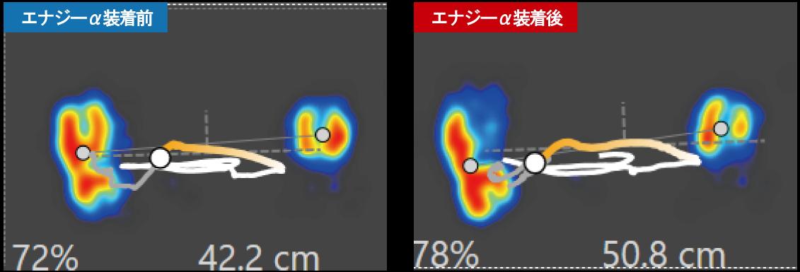 ゴルフでインソールの効果検証『M.MOWBRAY SPORTS エナジーアルファ』_f0283816_10472330.png