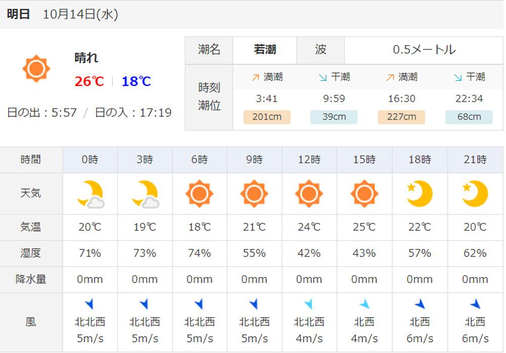 大井港よりイシダイ釣り。 2020年10月14日(水)_d0171823_21595230.jpg