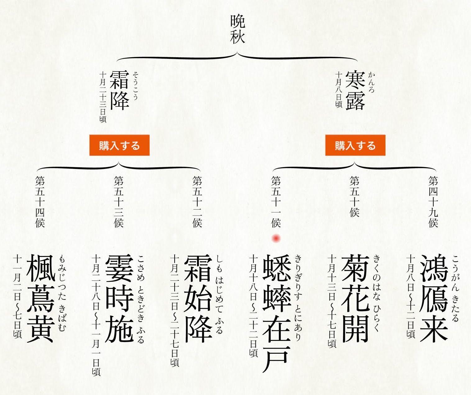ユキムシの季節_c0025115_21424056.jpg