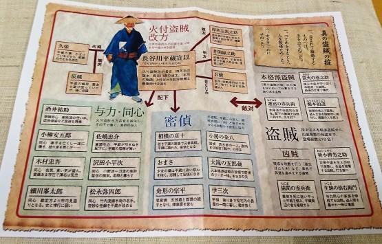 鬼平犯科帳のお弁当~くめ八弁当~@エキュート上野_f0337357_01172545.jpg