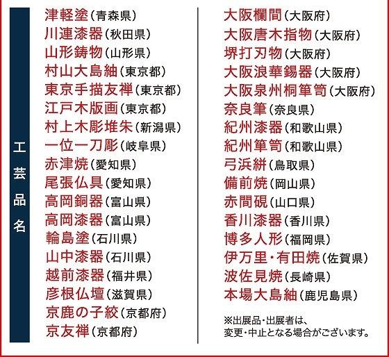 KOUGEI-EXPO 2020 IN OSAKA_e0194629_09351413.jpg