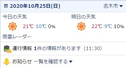 天気 明日 志木 の