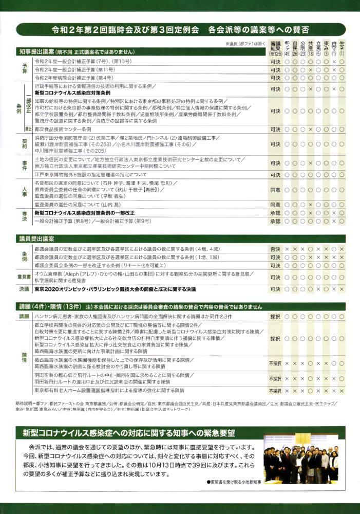 議会報告No.13 (2020秋号)発行_f0059673_18401923.jpg