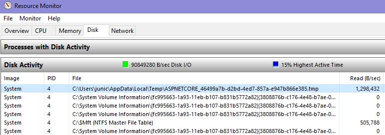 数 GB のファイルを HTTP で POST できるか? - 2020年 ASP.NET Core 版_d0079457_20534760.png