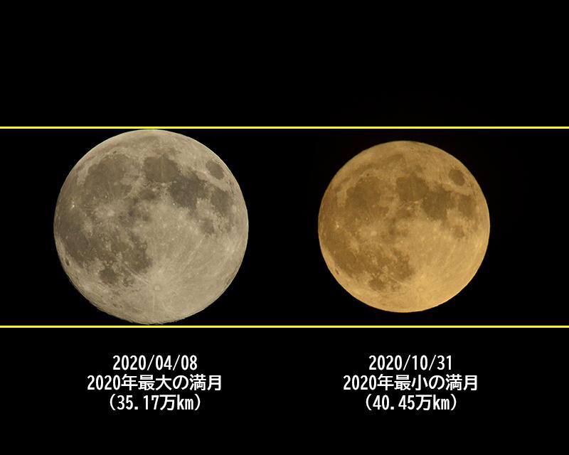 ハロウィーン、満月、ブルームーン、マイクロムーン、となりに火星_c0025115_22361845.jpg