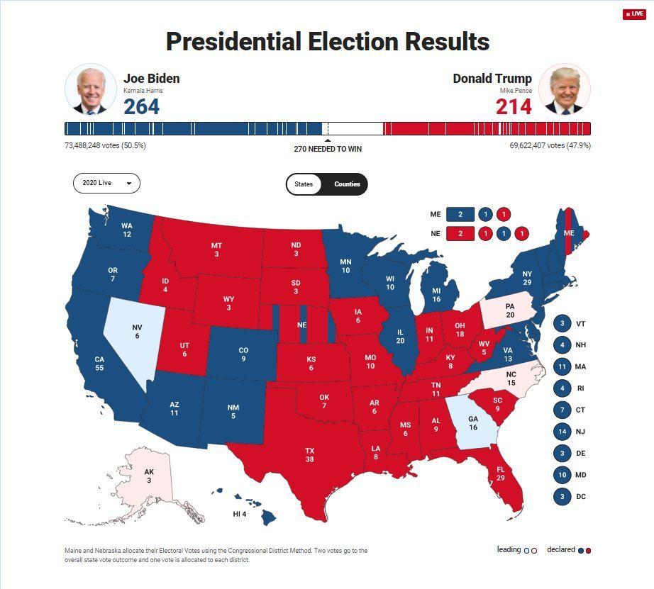 今日も新型コロナとアメリカ大統領選挙_c0025115_20414412.jpg