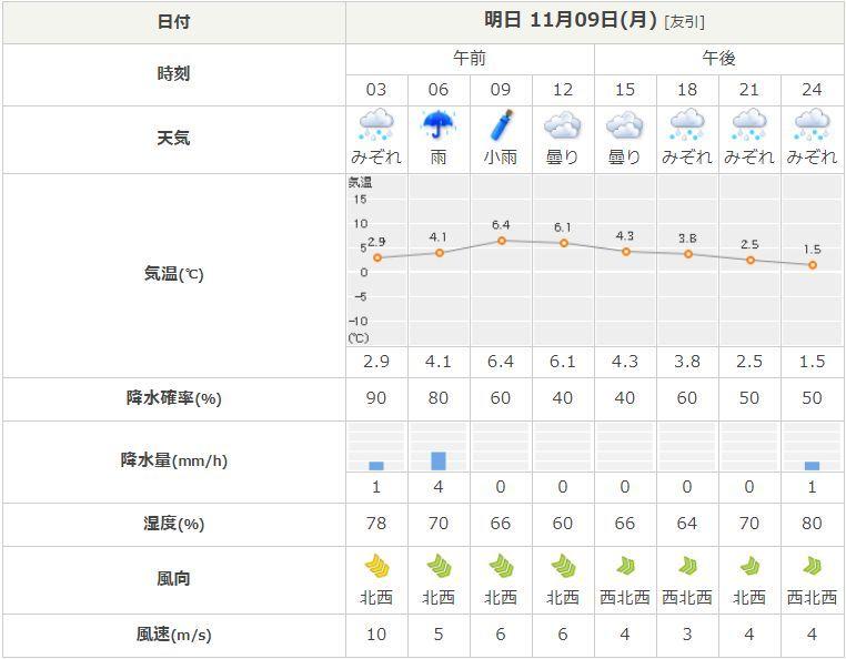だんだんと気温が下がってきています_c0025115_21554166.jpg