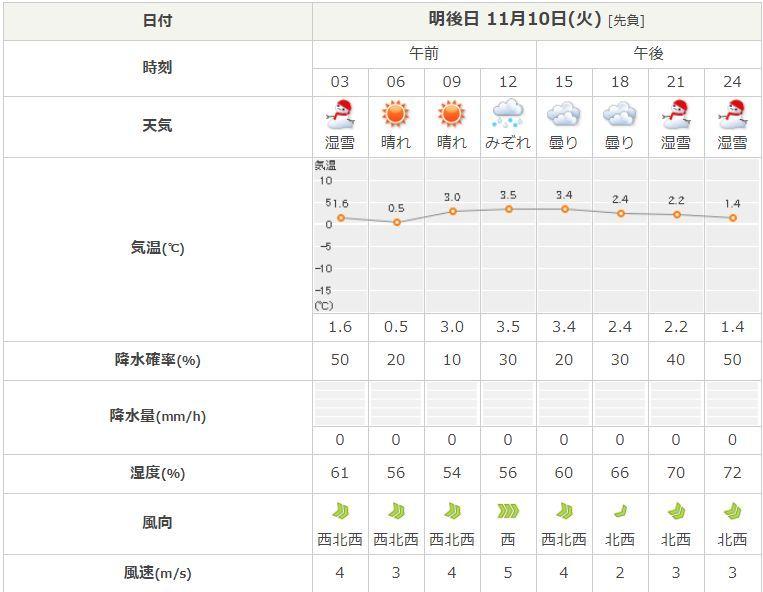 だんだんと気温が下がってきています_c0025115_21554451.jpg