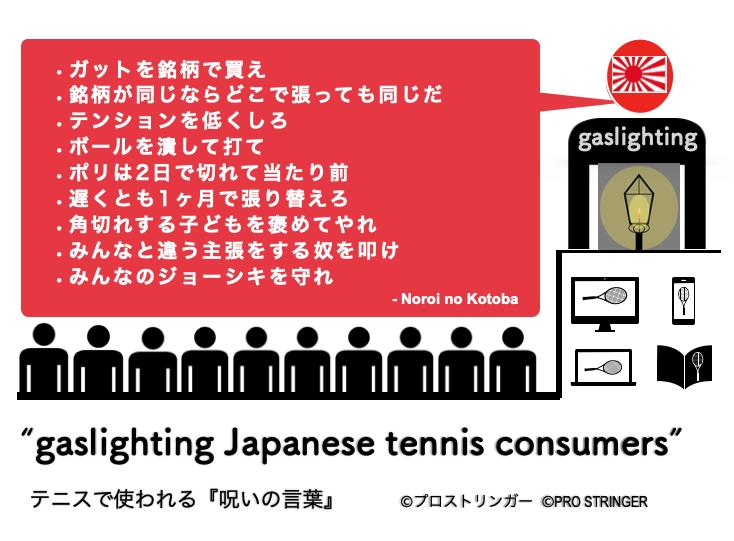 テニスをする上で、誰もがしなければならないニ択_a0201132_09280029.png