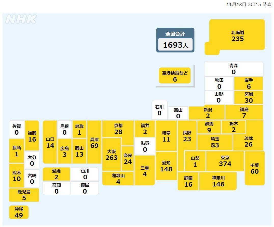 日本全国の新規感染者数が日々記録更新でも第三波じゃないの?_c0025115_22254140.jpg