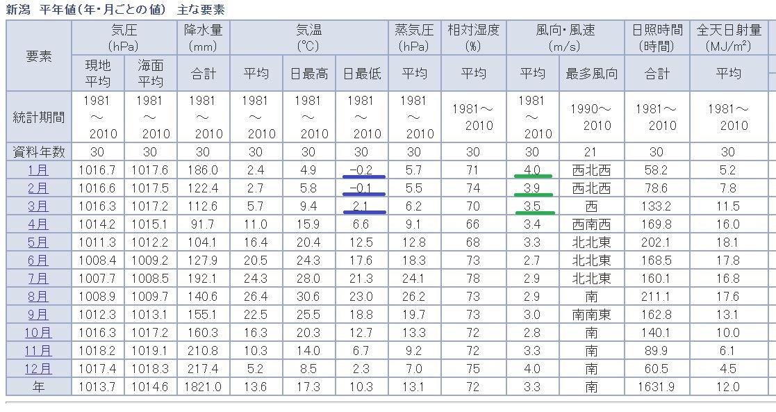 断熱気密の利点5 高気密のメリット2 すきま風(漏気)をなくし暖房効率、快適性を上げる_c0091593_13415098.jpg