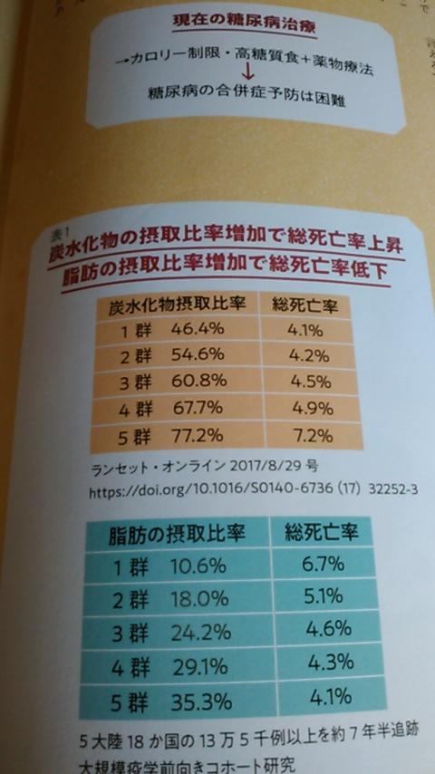 糖尿病と怖い数字_a0117168_10050232.jpg