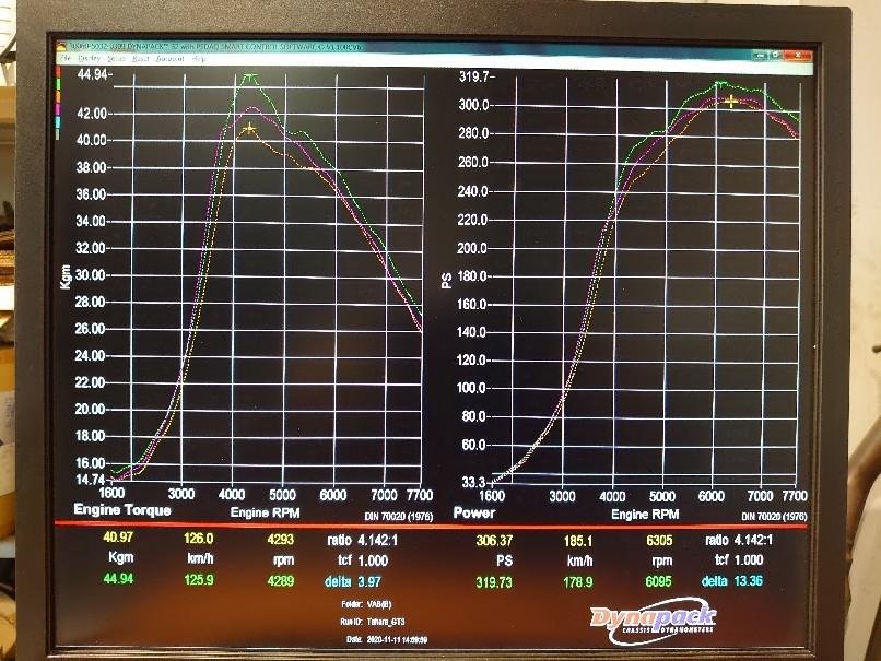 スバルWRXにHKS GTⅢタービンを装着!_a0252579_17260715.jpg