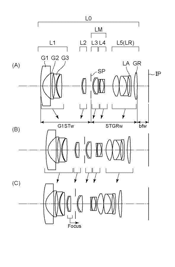 キヤノンがRFマウント用の15-35ミリF4の特許を出願_b0216244_14213563.jpg