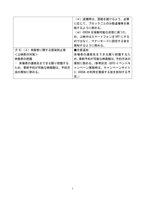 映画館における新型コロナウイルス感染拡大予防ガイドライン(11月25日改訂/12月1日施行)_a0000270_12500700.jpg