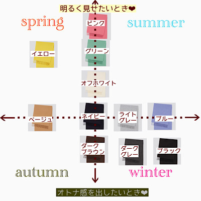 UNIQLOマフラーをパーソナルカラー別に分けてみた♡_f0249610_18551286.jpeg