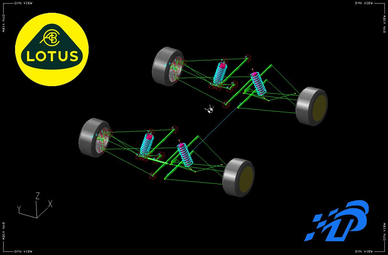Lotus Cars 様にサスペンション解析ソフトウェアをご支援いただきました!_c0139127_21270557.jpg