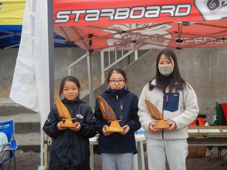 三浦レースシリーズ_a0112359_22312506.jpg